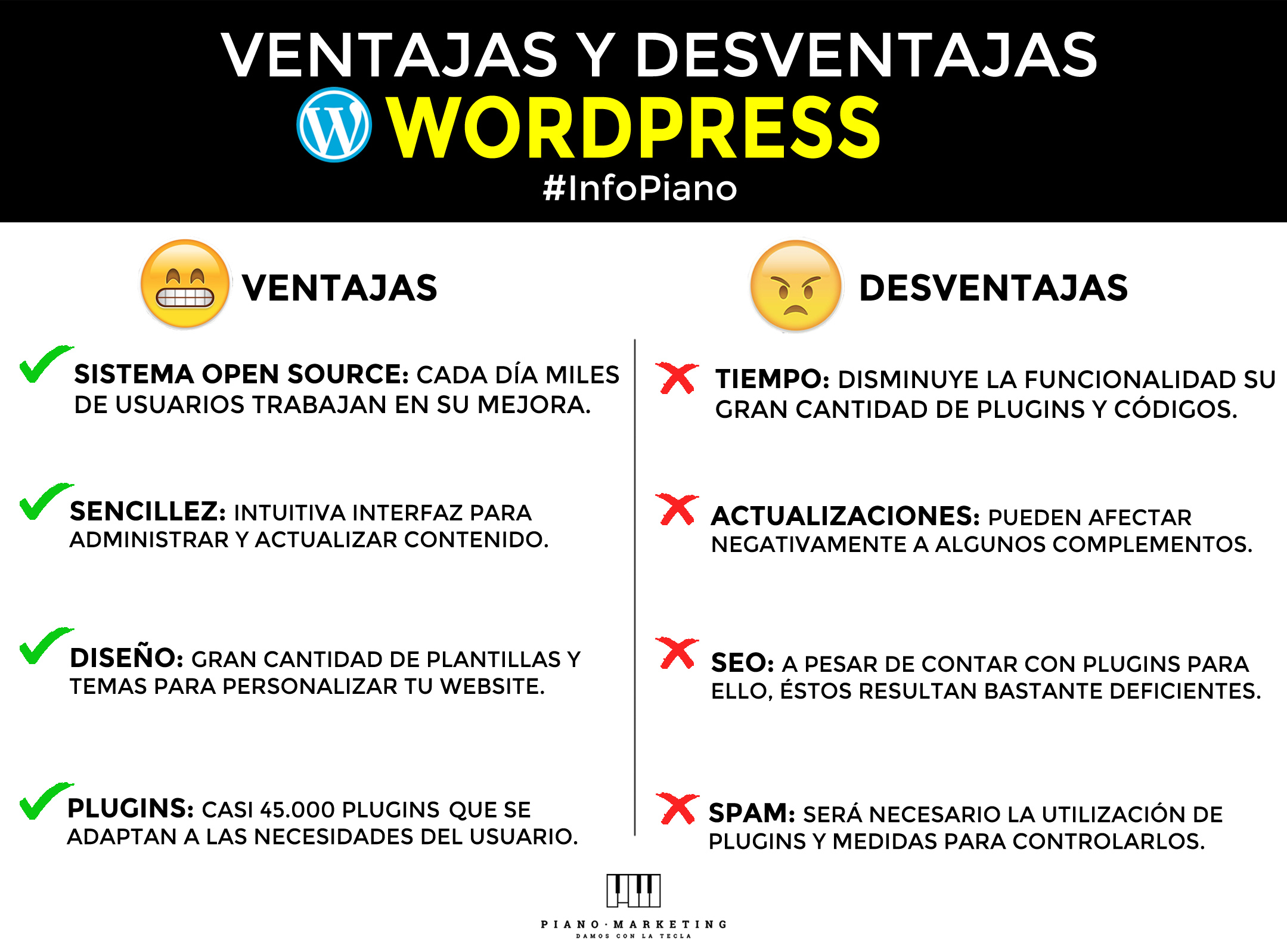 wordpress beneficios