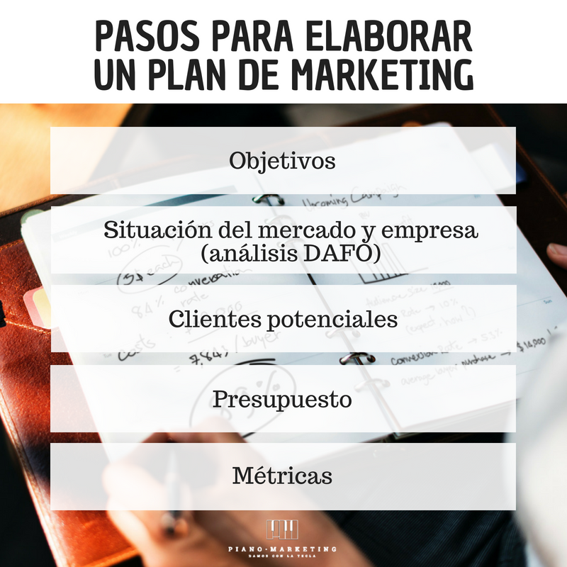 pasos_para_elaborar_un_plan_de_marketing