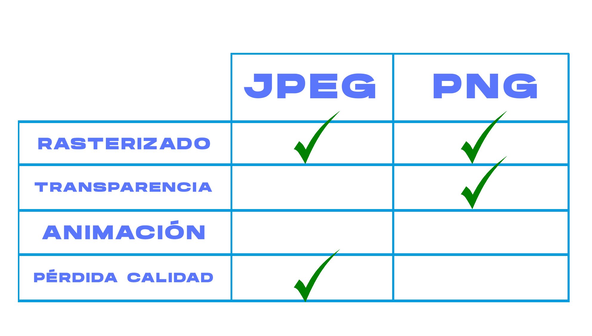 Jpeg vs Png Piano Marketing Granada